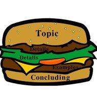Essay Writing Sandwich Diagram Pq7