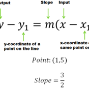 Point-Slope Form from Two Points