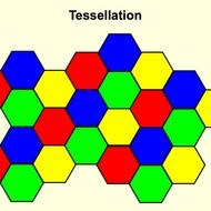 Tessellation