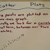 Scatter Plots