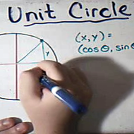 Coordinates on the Unit Circle