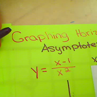 Graphing Horizontal Asymptotes