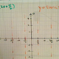 Finding the Asymptotes of Tangent and Cotangent