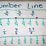 Placing Fractions on the Number Line Tutorials, Quizzes, and Help ...