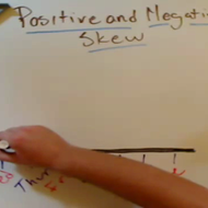 Positive and Negative Skew