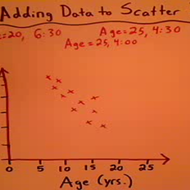 Adding Data to a Scatter Plot