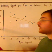 Reading a Scatter Plot