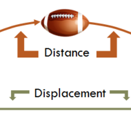 "displacement school of thought One thought on "" distance and displacement "" pingback: motion – welcome to the school of science leave a reply cancel reply."
