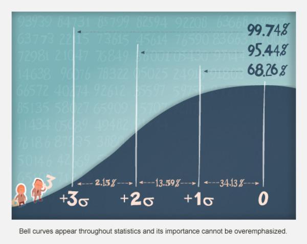 course intro statistics