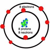 Unit 2 Atomic Structure and Electrons