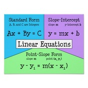 Unit 5- Equations of Parallel and Perpendicular Lines