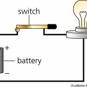 Unit 10 Circuits