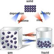 A5 - Gases, Liquids and Solids