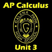 AP Calculus Unit 3.  Applications of Differentiation