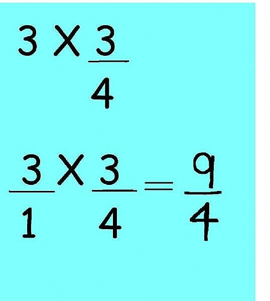 Multiplying Fractions By Whole Numbers Playlist | Sophia ...