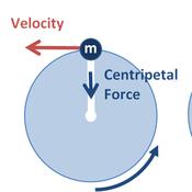 Rotational Dynamics II - Angular Velocity, Inertia and Torque