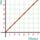 Math 7 Ch. 4 - Part 2 DUE Jan. 30