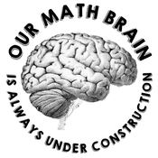 Mathematical Mindset: Unlocking your full potential