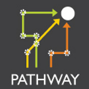 Sophia Pathways for Enrichment