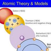 E/P Lesson 6: Development of the Atomic Theory