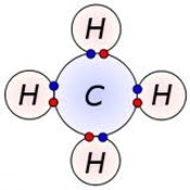E/P Lesson 13: Covalent Bonding
