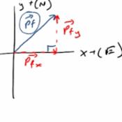 Beginning Physics: Vectors & Scalars