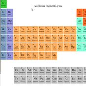 Unit 4 Periodic Table