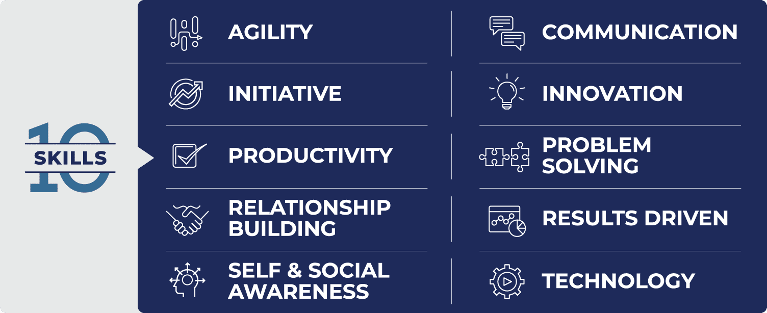 10 Employability Skills: Agility, Communication, Initiative, Innovation, Productivity, Problem solving, Results driven, Relationship building, Self and social awareness, Technology