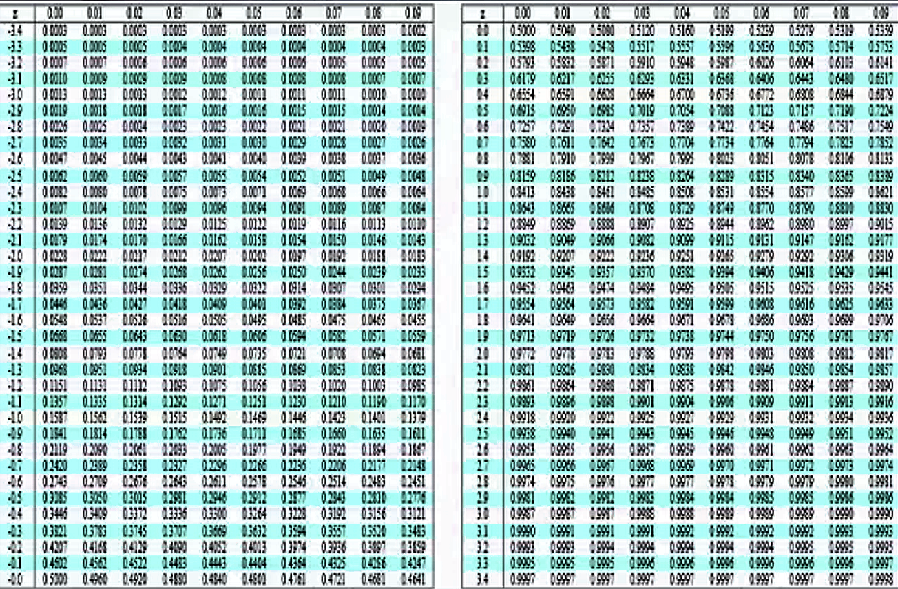 File:1052-table.png
