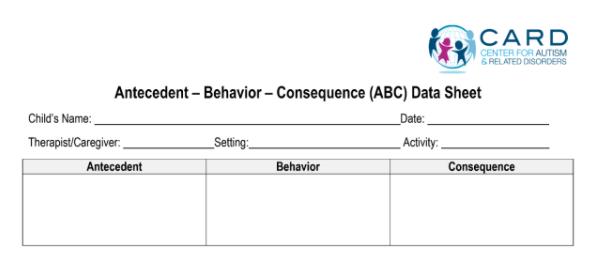 Antecedent - Behavior - Consequence (ABC) Data Sheet