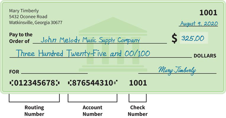 a sample check written to John Melody Music Supply Company from Mary Timberly in the amount of three hundred twenty-five dollars; the routing number, account number, and check number are identified across the bottom of the check