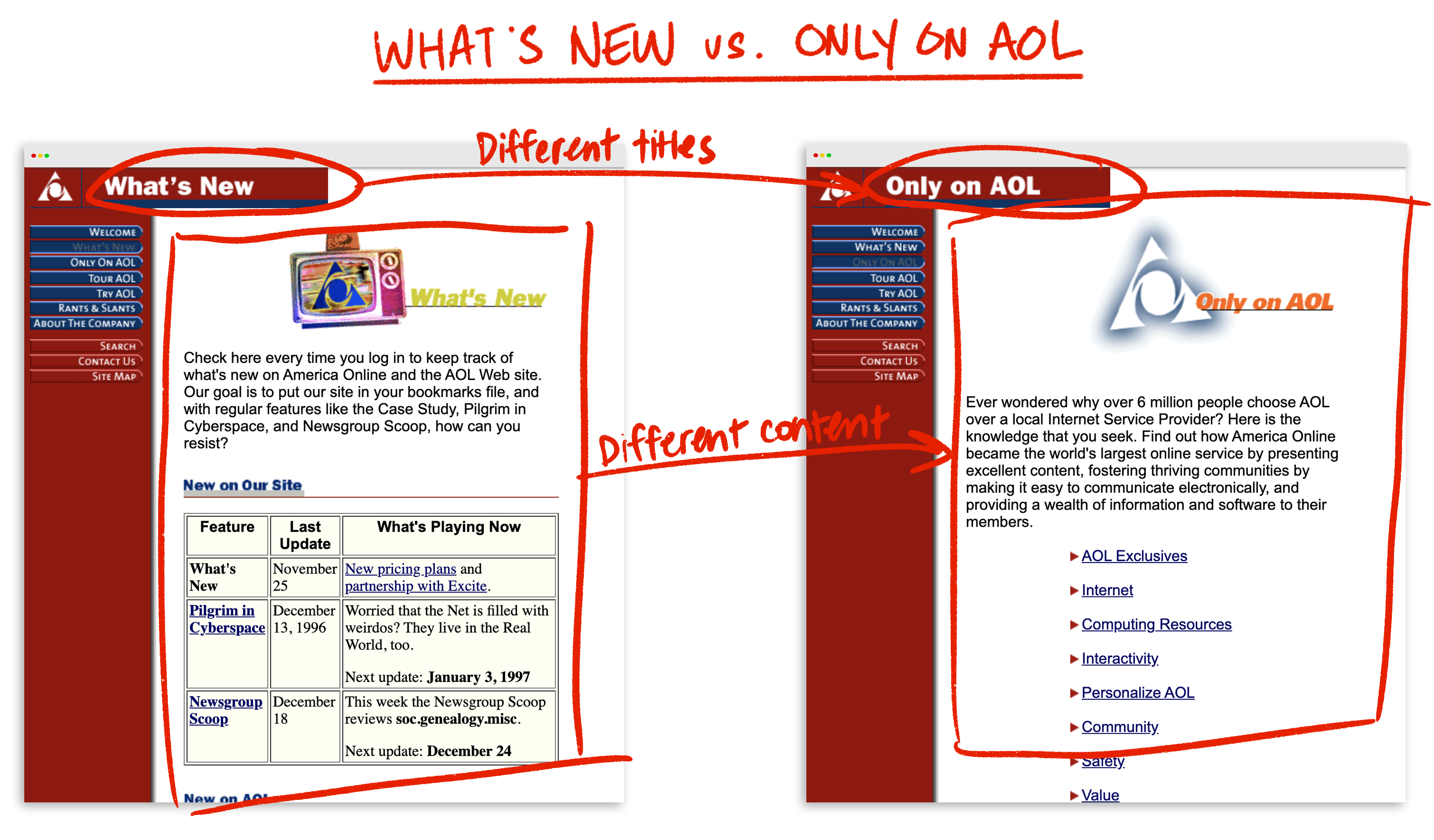 Side-by-side comparison of two AOL webpages