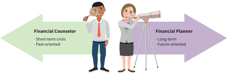 an abstract illustration describing a financial counselor and a financial planner: (left) a financial counselor peers through a magnifying glass, he is past-oriented and considers short-term crises; (right) a financial planner looks through a telescope, she is future-oriented and concerned with a person's long-term financial outlook