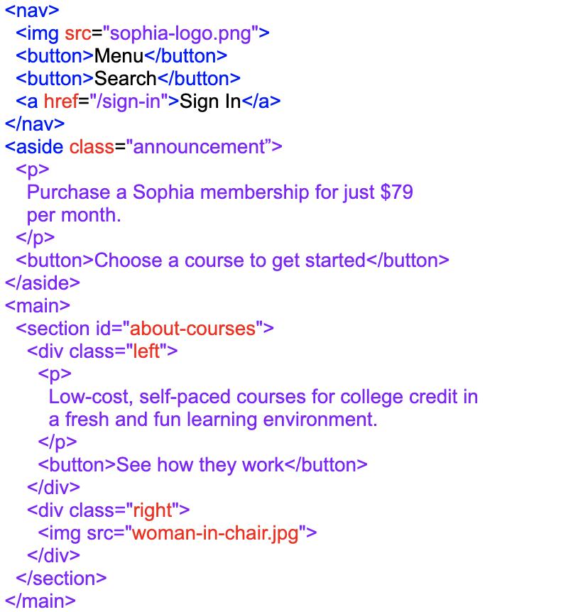 List of code elements for Sophia homepage.