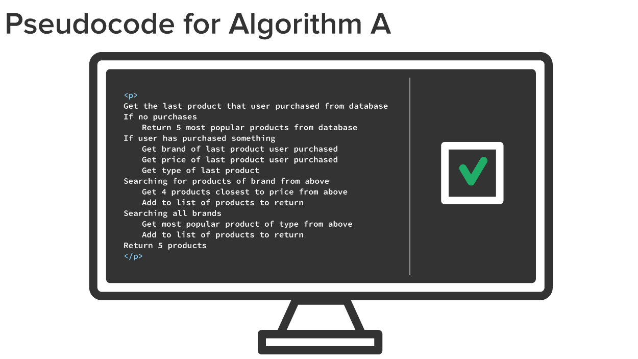 List of elements in plain language to represent the flow of an algorithm without a coding language used.