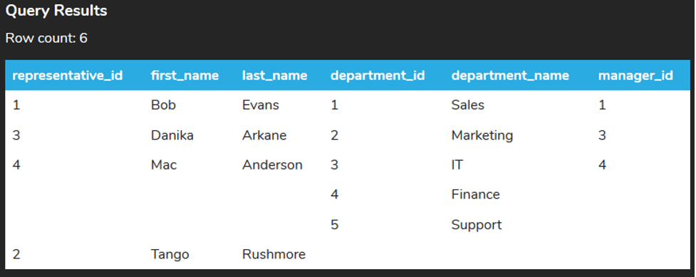 Query Result Example