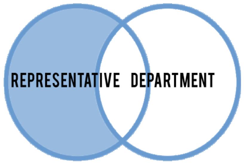 Venn Diagram Graphic