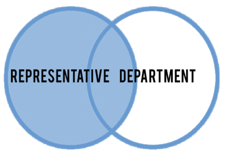 Venn Diagram Graphic