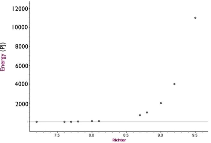 File:13-curve_20scatter.png