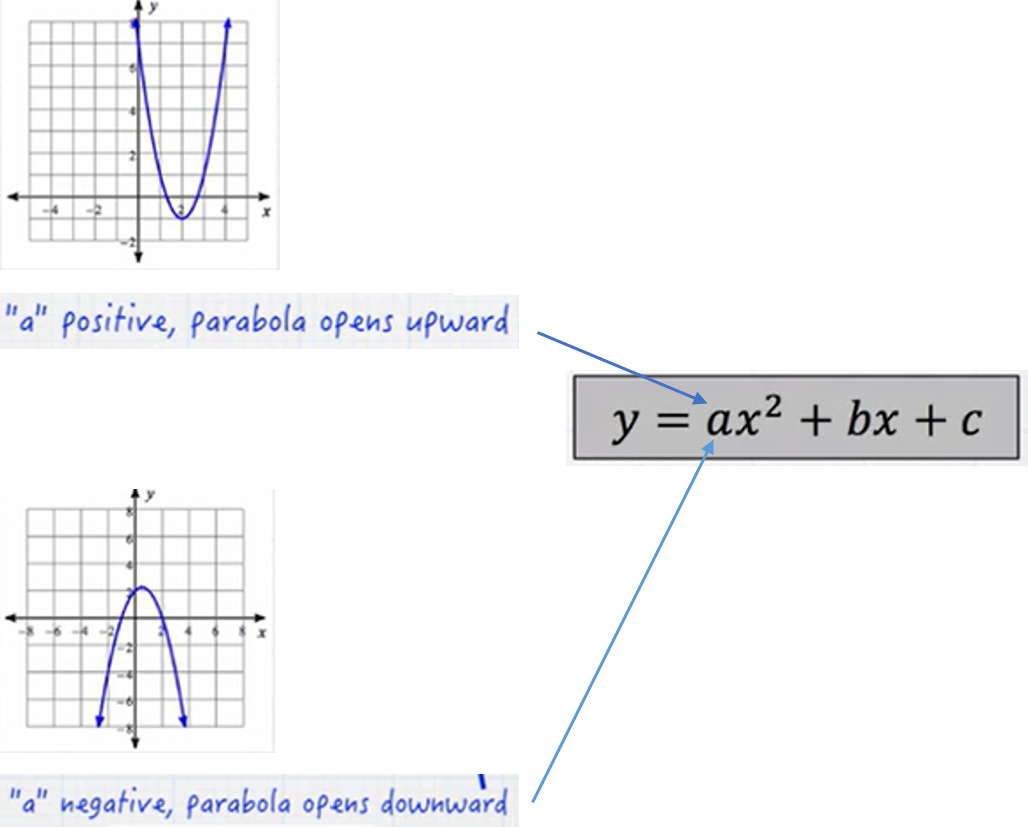 File:1379-parabola1.PNG