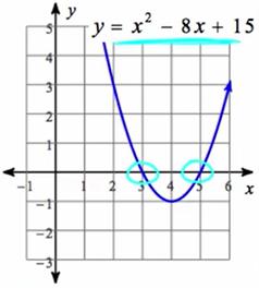 File:1381-parabola3.PNG