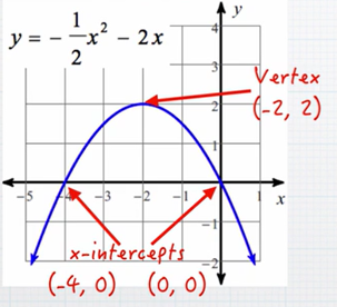 File:1382-parabola4.PNG