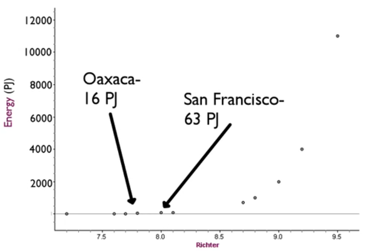 File:14-compare_20scatter_20oaxaca.png