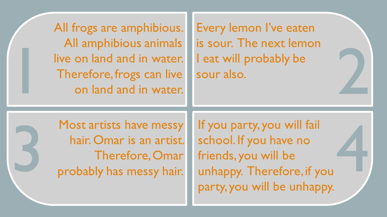 Number 1.  All frogs are amphibious. All amphibious animals live on land and water. Therefore, frogs can live on land and water.  Number 2. Every lemon I've eaten is sour. The next lemon I eat will probably be sour also.  3. Most artists have messy hair. Omar is an artist. Therefore, Omar probably has messy hair.  4. If you party you will fail school.  If you have no friends you will be unhappy. Therefore, if you party you will be unhappy.