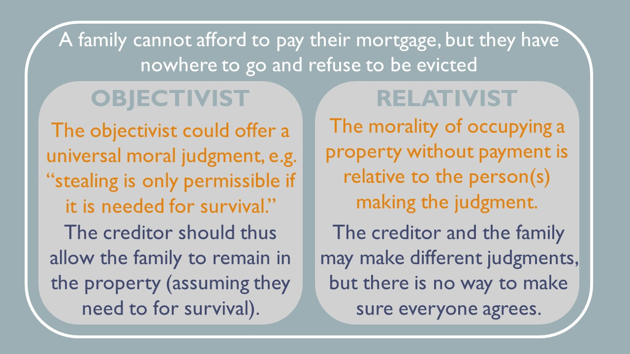 A family cannot afford to pay their mortgage but have nowhere to go and refuse to be evicted. The objectivist could offer a universal moral judgement, for example, stealing is only permissible if it is needed for survival. The creditor could thus allow the family to remain on the property (Assuming they need to for survival).  A relativist would say the morality of occupying a property without payment is relative to the person or persons making the judgement.  The creditor and the family may make different judgements but there is no way to make sure everyone agrees.