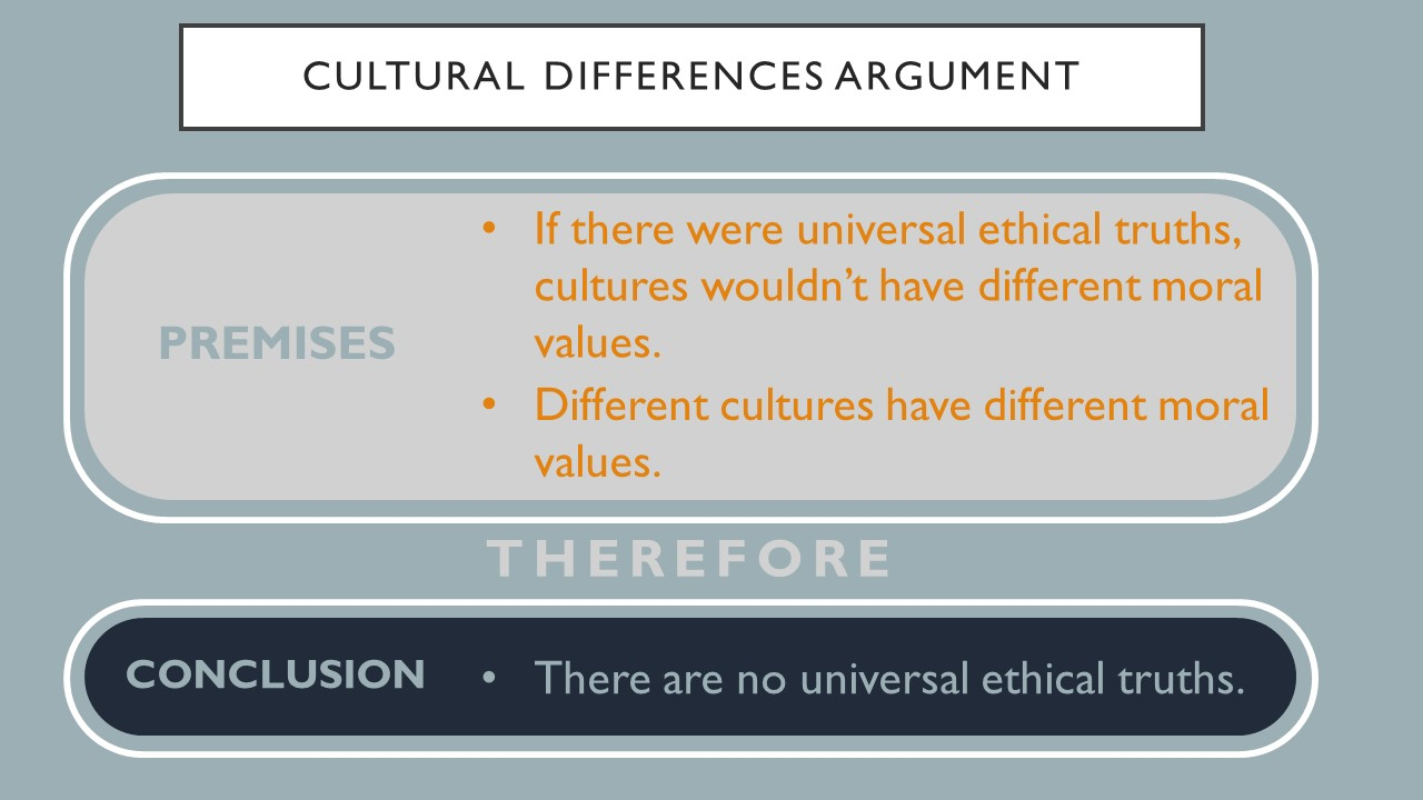 If there were universal ethical truths, cultures wouldn't have different moral values. Different cultures have different moral values. Therefore, there are no universal ethical truths.