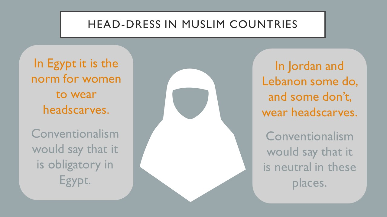 In Egypt it is the norm for women to wear headscarves. Conventionalism would say it is obligatory in Egypt. In Jordan and Lebanon some do and some don't wear headscarves. Conventionalism would say that it is neutral n these places.