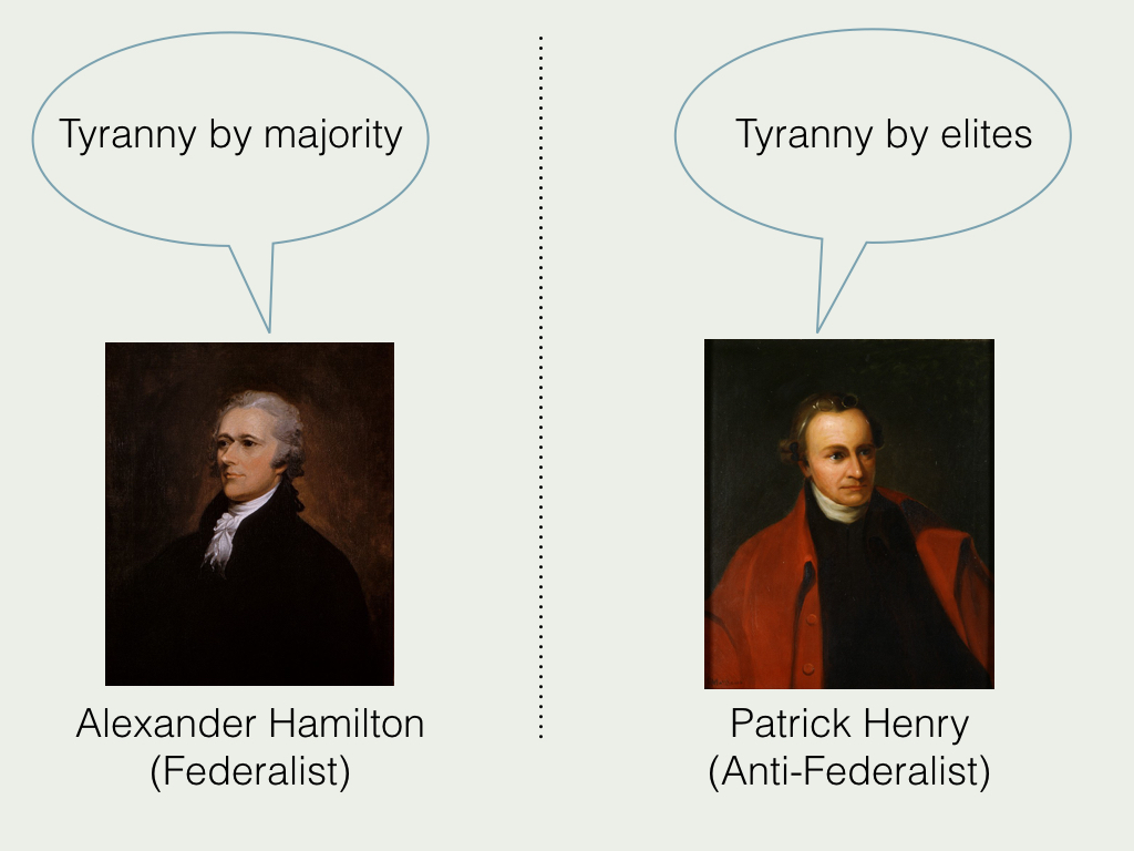 Federalists such as Alexander Hamilton feared tyranny by the majority, while anti-federalists such as Patrick Henry feared tyranny by the elite.
