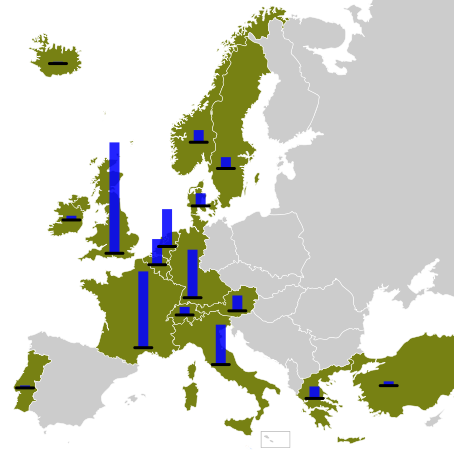 The countries in green are nations that received aid through the Marshall Plan. The blue columns indicate the relative amount of total aid that each nation received. Note that Great Britain received the most aid, followed by France, West Germany, and Italy.