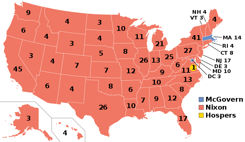 In the 1972 election, Richard Nixon received 520 electoral votes, compared to George McGovern's 17.  Libertarian candidate John Hospers received one electoral vote from Virginia.